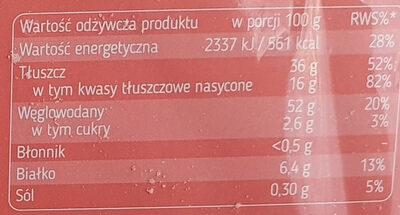 Faworki - Informations nutritionnelles - pl
