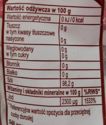 Sól kujawska - Wartości odżywcze - pl