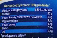 Filety śledziowe panierowane i smażone w zalewie octowej. - Wartości odżywcze - pl