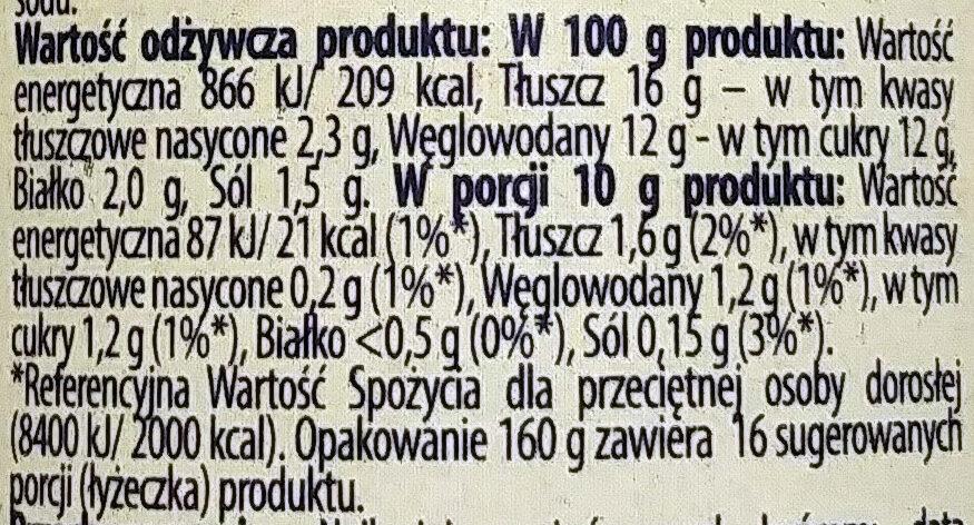 Chrzan tarty że śmietanką - Wartości odżywcze - pl