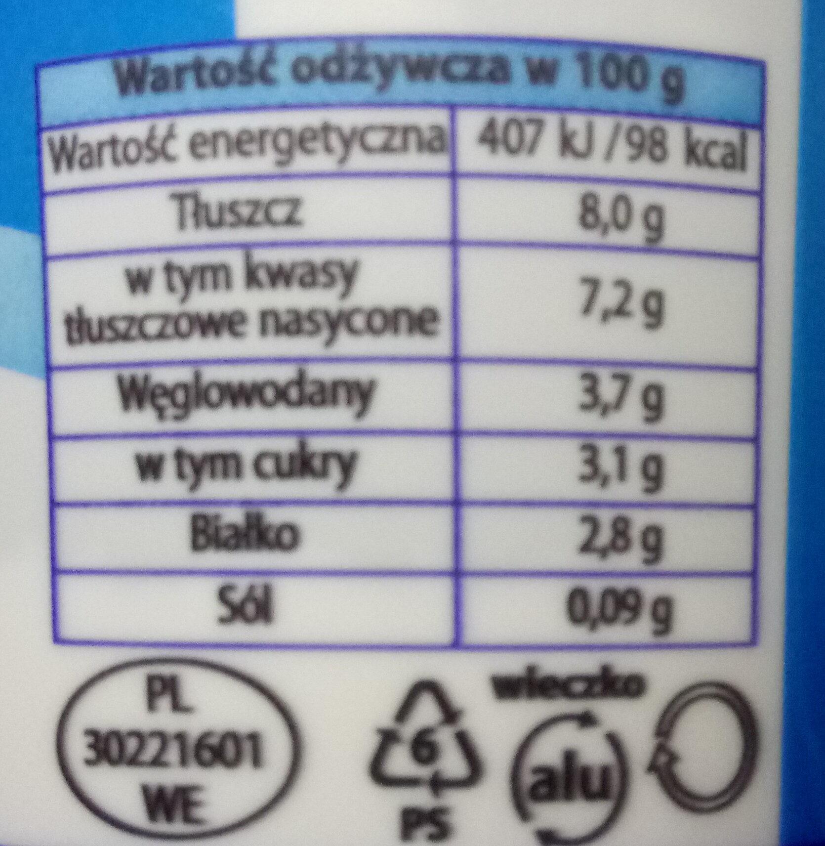Jogurt typu greckiego - Wartości odżywcze