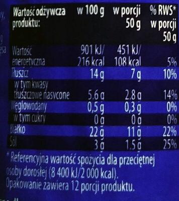 Kiełbasa Żywiecka - Nutrition facts