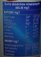 Woda mineralna - Wartości odżywcze