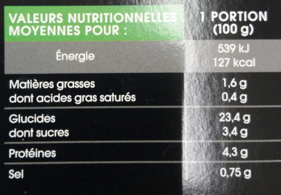Gyoza Légumes - Nutrition facts