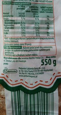 Chleb pszenno-żytni krojony. - Wartości odżywcze - pl