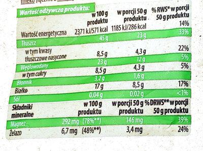 Orzechy nerkowca łuskane - Wartości odżywcze