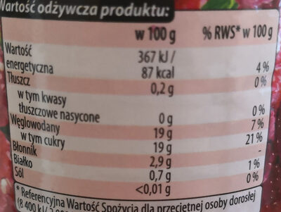 maliny w lekkim syropie - Wartości odżywcze - pl