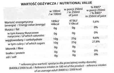 Tłoczony sok jabłkowo-wiśniowy - Nutrition facts