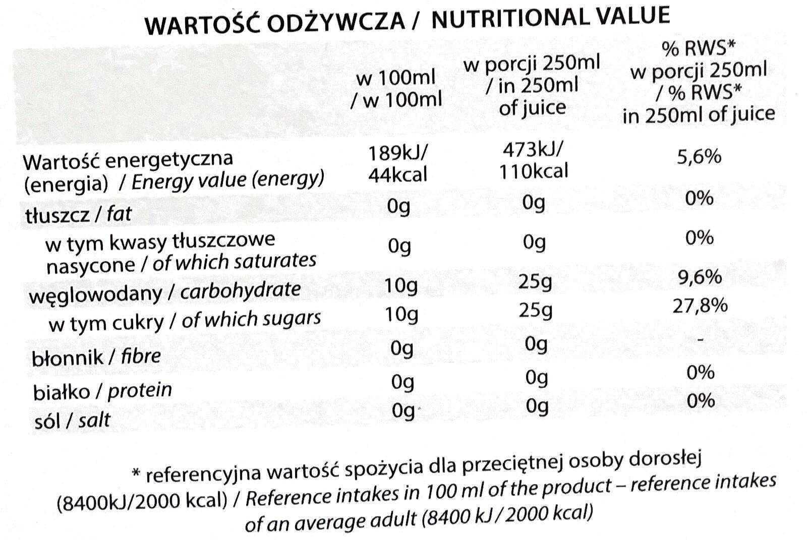 Tłoczony sok jabłkowo-wiśniowy - Wartości odżywcze