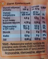 Karmelki mleczne - Wartości odżywcze