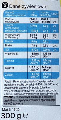 - Nutrition facts - pl