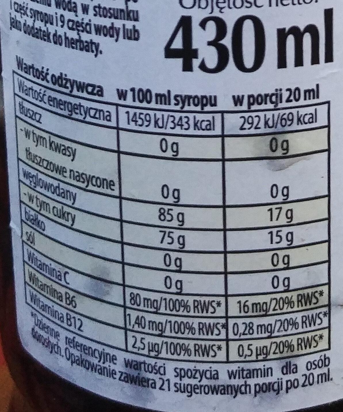 Syrop malinowy - Wartości odżywcze