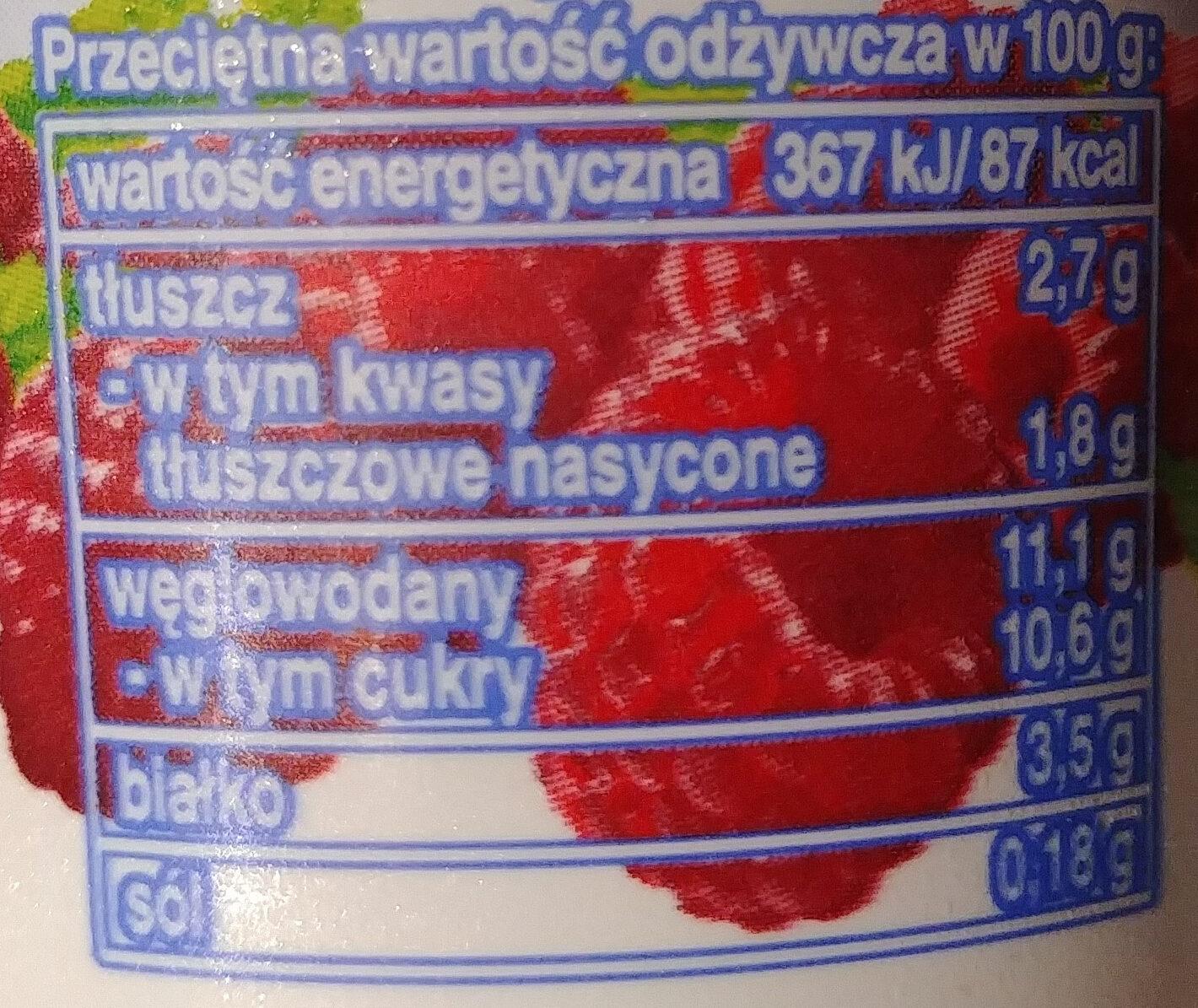 Jogurt malinowy - Wartości odżywcze