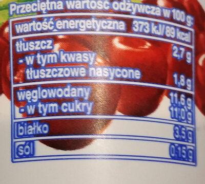 Jogurt wiśniowy - Wartości odżywcze