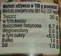 Kiełbasa z czosnkiem - Wartości odżywcze - pl