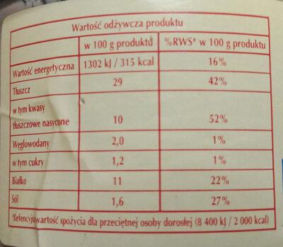 Pasztet wiejski - Informations nutritionnelles - pl
