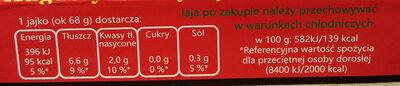 10 świeżych jaj L - Wartości odżywcze
