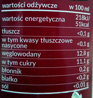 Bezpośredni Sok Jabłkowy - Wartości odżywcze - pl