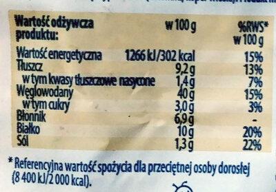 Chleb mieszany pszenno-żytni z dodatkiem naturalnego zakwasu żytniego oraz ziaren, krojony. Złoty łan - Wartości odżywcze