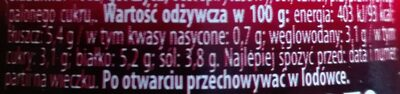 Musztarda Bawarska - Wartości odżywcze