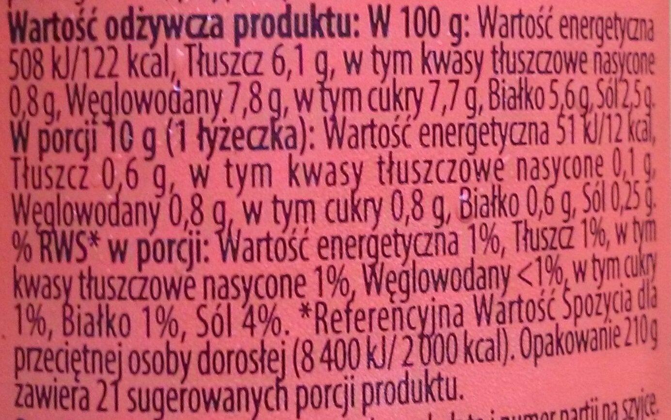 Musztarda Sarepska ostra - Wartości odżywcze - pl