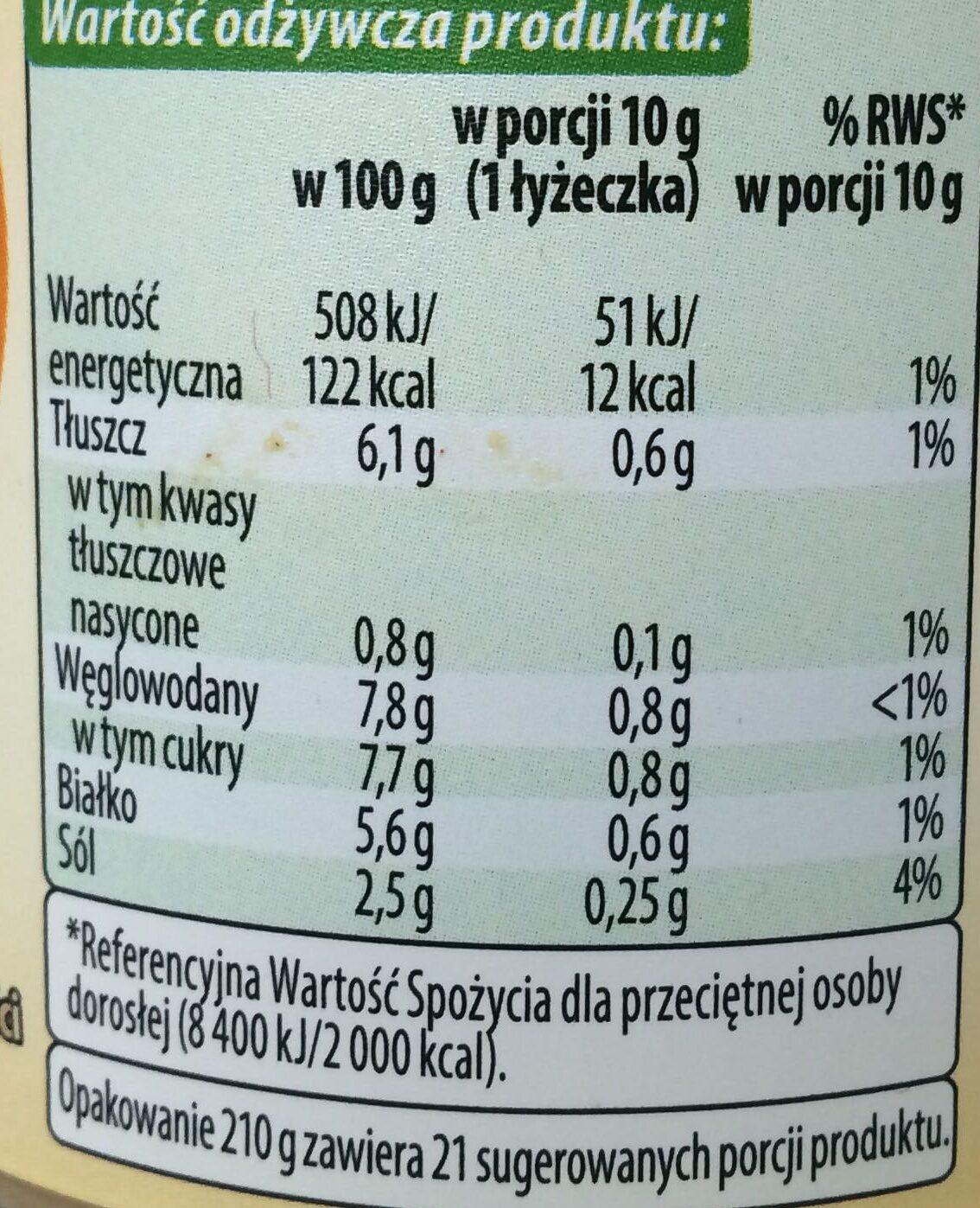 Musztarda sarepska - Wartości odżywcze - pl