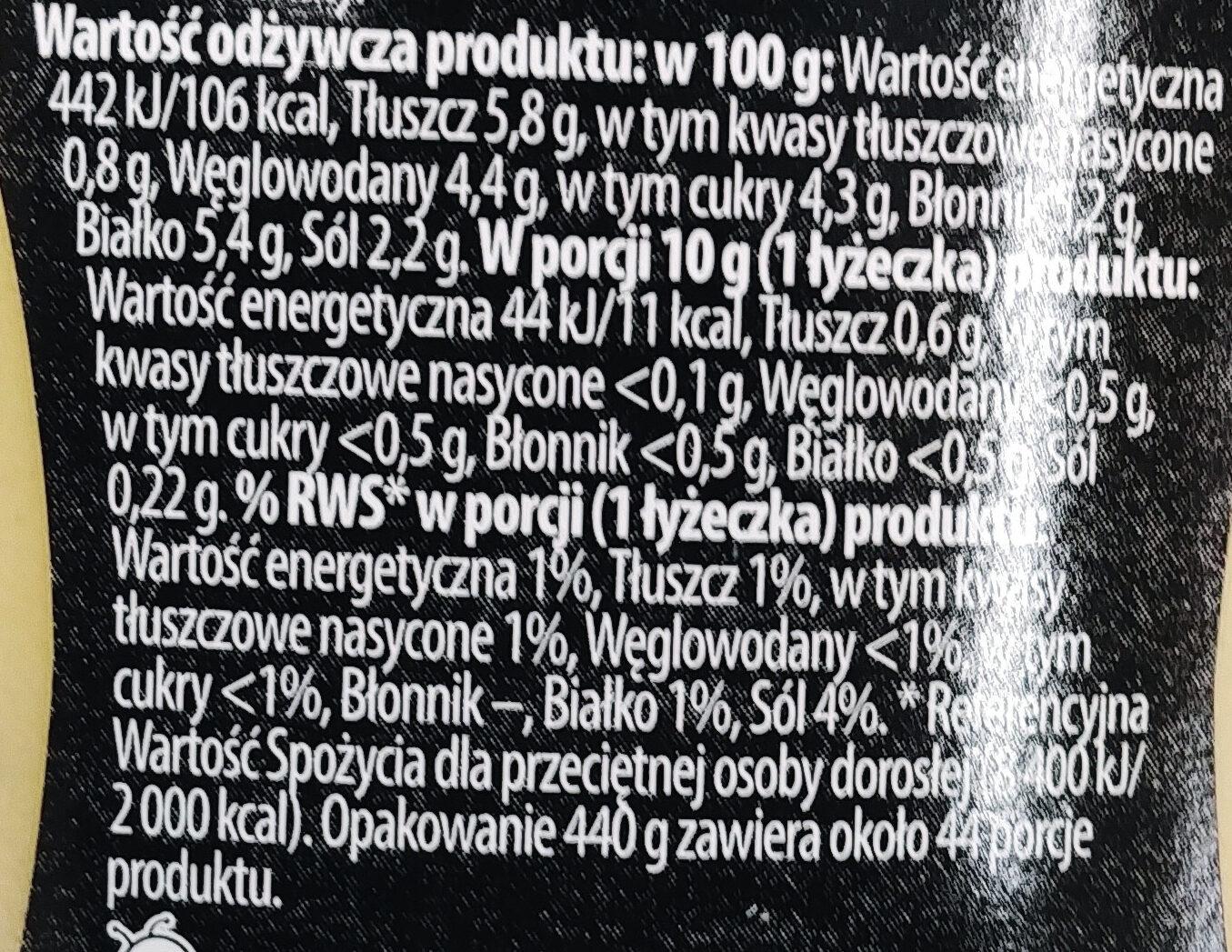 Musztarda grillowa łagodna - Wartości odżywcze