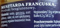 Musztarda francuska - Ingrédients - pl