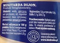 Musztarda Dijon - Wartości odżywcze - pl