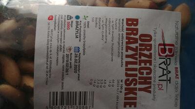 Orzechy brazylijskie - Wartości odżywcze