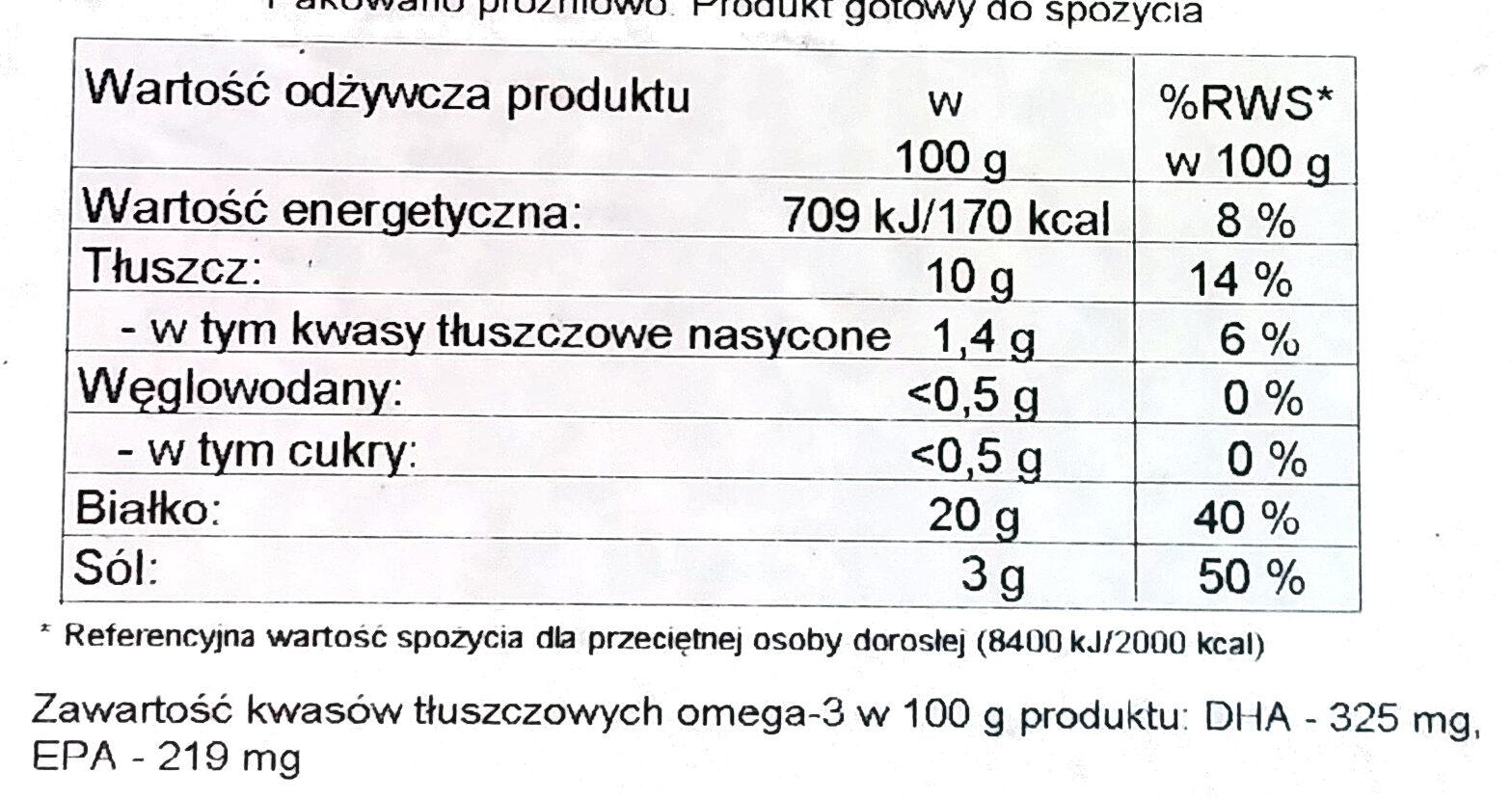 Łosoś atlantycki, wędzony na zimno, plastrowany - Wartości odżywcze - pl