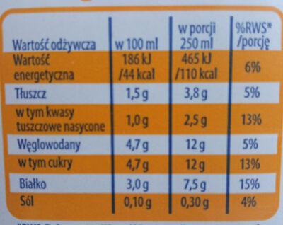 Mleko UHT 1,5 % - Ingredients - pl