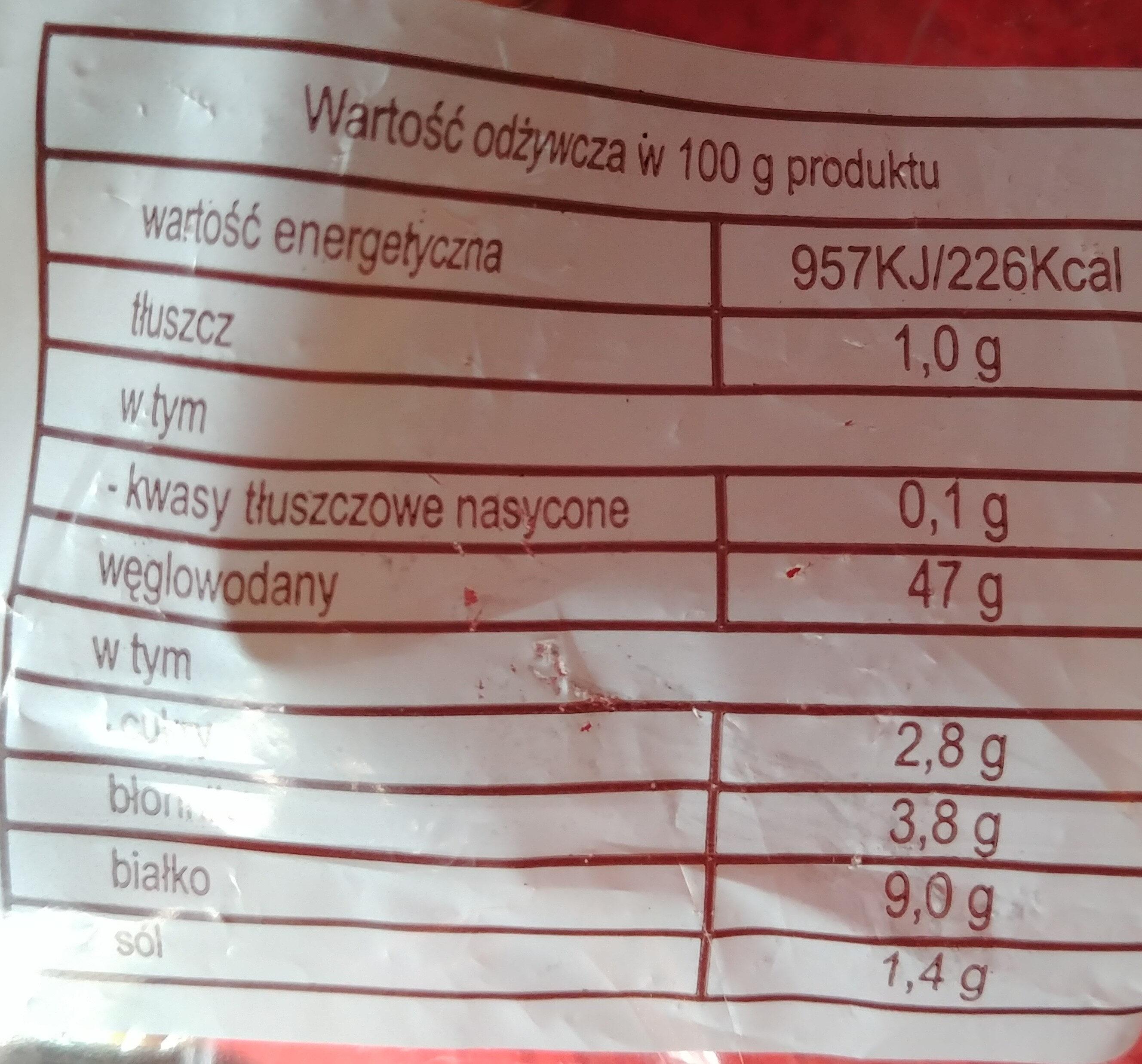 Chleb pszenno-żytni - Wartości odżywcze - pl