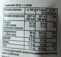 Cos na Zab - Voedingswaarden - pl