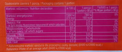 Owsianka z maliną i żurawiną - Nutrition facts