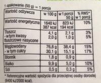 Kasza manna - Wartości odżywcze - pl