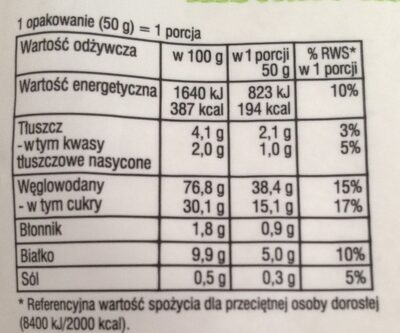 Kasza manna - Wartości odżywcze