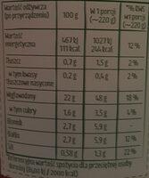 Ryż z pomidorami i oliwkami - Wartości odżywcze - pl