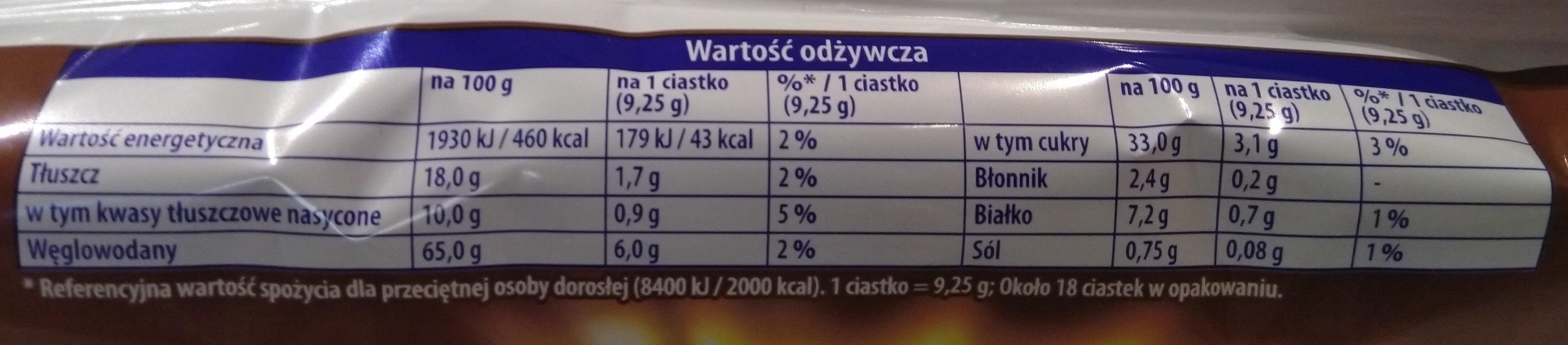 PetitKi - Voedingswaarden - pl