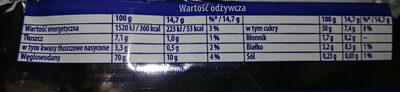 Delicje Szampańskie pomarańczowe - Wartości odżywcze