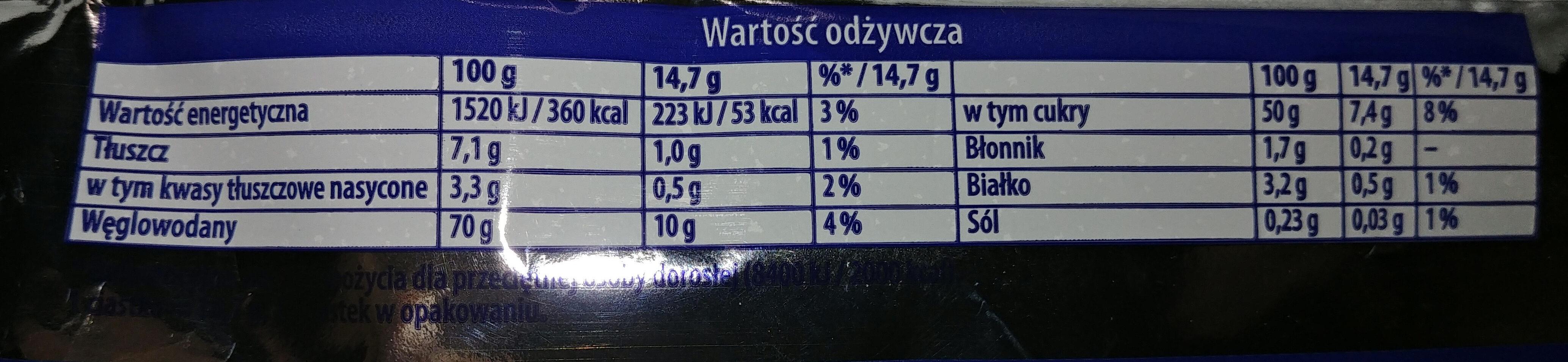 Delicje Szampańskie pomarańczowe - Nutrition facts - pl