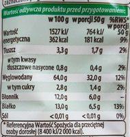 Pełnoziarniste płatki orkiszowe - Wartości odżywcze