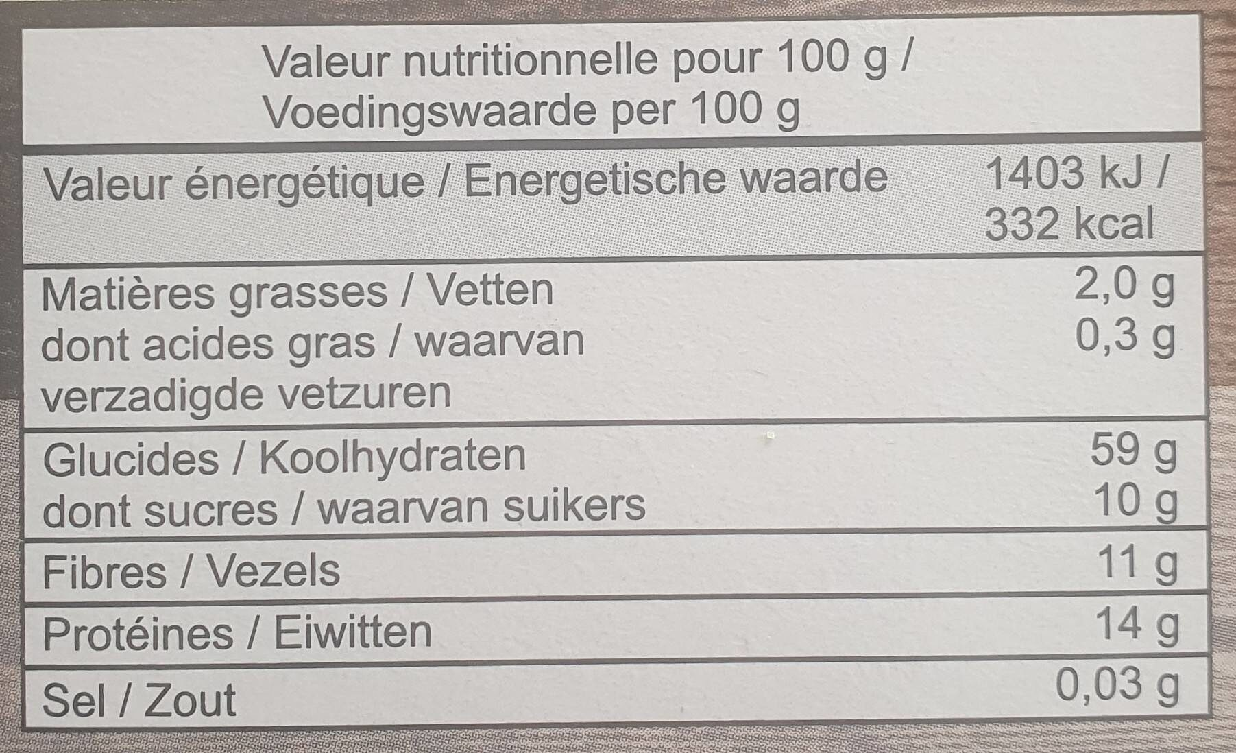 Trendy lunch - Informations nutritionnelles - fr