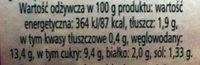 Chrzan wyborowy bez octu - Wartości odżywcze - pl