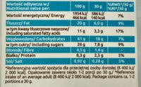 Paluszki w mlecznej czekoladzie - Wartości odżywcze - pl