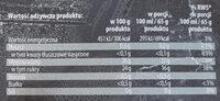 Sorbet mango - Informations nutritionnelles - pl