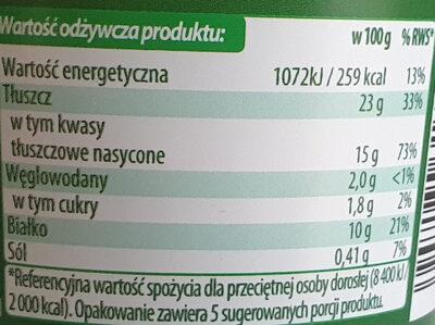 Burrata - Wartości odżywcze - pl