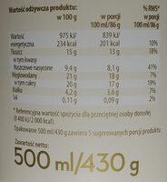 Lody kawowe - Wartości odżywcze - pl