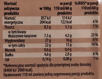 Lody o smaku czekoladowym - Nutrition facts - pl