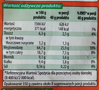 Płatki zbożowe z suszonymi i kandyzowanymi owocami. - Nutrition facts - pl